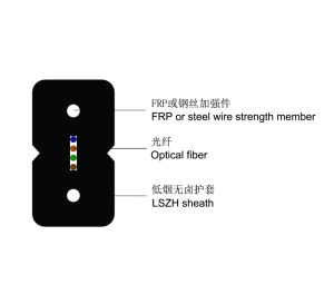 Low Frictional Coefficient Rubber-Covered Wire Indoor Fiber Optic Cable pictures & photos