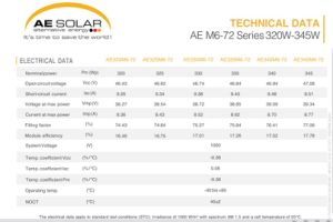 Pid Free Mono Solar Module (320W-345W) German Quality pictures & photos