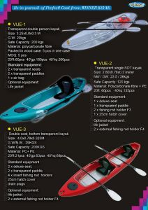 Transparent Bottom Clear Single/Double Paddling Plastic Kayak pictures & photos