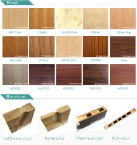 Modern Melamine Flush Wood Door for Project (WDP1025) pictures & photos