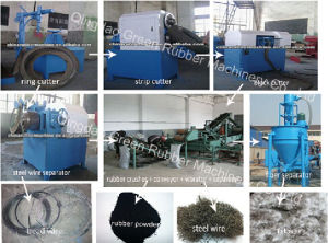 Waste Tire Recycling Machine Line Rubber Powder Production Plant