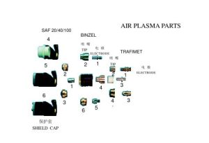 Euro Type Air Plasma Parts for Welding Projects pictures & photos