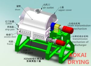 Horizontal Rotary Cylinder Drying Machine pictures & photos