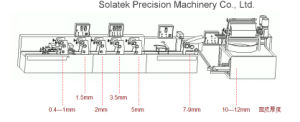 7 Stages Automatic Noodle Making Machine (SK-7430) pictures & photos