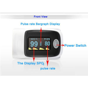 Fingertip Pulse Oximeter, Accurate SpO2 Sensor with CE (80A) pictures & photos