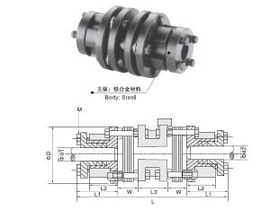Ts3zfd Mini Disc Coupling for Heavy Duty Machinery pictures & photos