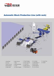 Automatic Production Line with Racks pictures & photos