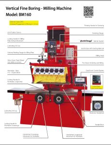 Cylinder Boring Machine (BM160) pictures & photos