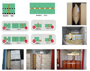 Inflatable Container Dunnage Air Bags, Affordable Truck Dunnage Bag with Valve pictures & photos