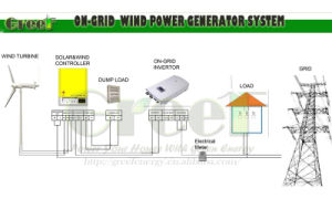 3kw Horizontal Axis Wind Turbine off-Grid and on-Grid System pictures & photos