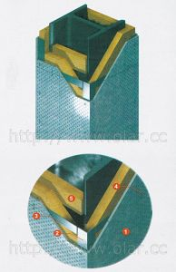 Calcium Silicate Board--Anti-Detonation Passive Fireproof Panel pictures & photos