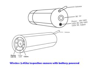Wireless 2.4GHz Mini Inspection Camera for Sewer/Endoscope (380mAh Battery, 90deg, 6LEDs lights) pictures & photos