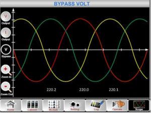 25-600kVA (380V/400V/415V) RM Series Modular Online UPS pictures & photos