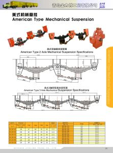 2 Axle American Type Mechanical Suspension pictures & photos