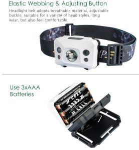 Colorful Recycle Headlight High Power 180 Lumens LED Light Headlamp pictures & photos