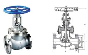 . 150 Lb Wcb Stainless Steel Body ANSI Standard Globe Valve pictures & photos