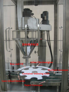 Automatic Rotary Canned Powder Filling Machine pictures & photos