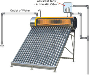 Stainless Steel Pre-Heated Solar Water Heater pictures & photos