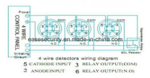 Unaddressable Optical Smoke Detector for Fire Alarm (ES-5010OSD) pictures & photos