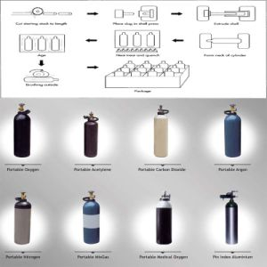Seamless Steel High Pressure Industrial CO2 Gas Cylinder pictures & photos