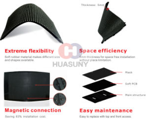 Ultra Soft and Flexible LED Display Panel for Installation, Rubber LED Display pictures & photos