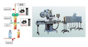 Bottle Labeling Machinery pictures & photos