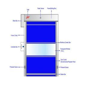 Aluminum Alloy Roller Shutter Door pictures & photos