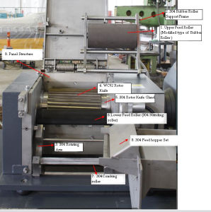 Lab Plastic Granulator Machine with Parallel Co-Rotating Twin Screw Extruder pictures & photos