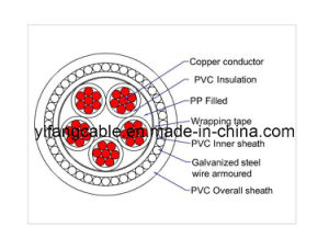 0.6/1 Kv XLPE or PVC Insulated Cable (5*4MM2) pictures & photos