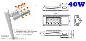 Shenzhen China Factory 40 Watts 12V 24V 36V 40W Street Solar LED Luminaire Lighting pictures & photos