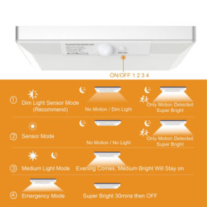 Newest 48 LED Solar Power LED Light PIR Motion Sensor IP65 Waterproof Garden Security Lamp Outdoor Street Waterproof Wall Lights pictures & photos
