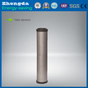 Highly Purified Precision Filter Dust Device for Industrial Chemical pictures & photos