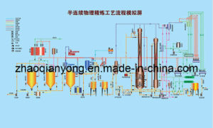 Complete Set of High Grade Cooking Oil Refinery pictures & photos