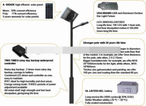 Hot Sale High Quality LED Solar Street Light pictures & photos