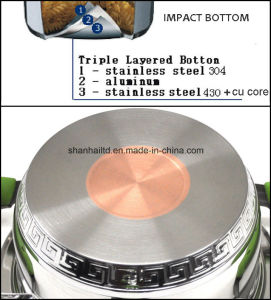 Stainless Steel Waterless Cookware Set Copper Core Bottom pictures & photos