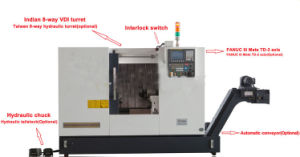 High-End Precision CNC Machine Tools pictures & photos