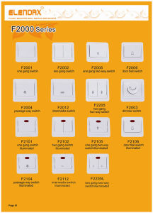 Euro Style Dimmer Switch Lights pictures & photos