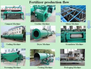 Organic Animal Manure Fertilizer Machine pictures & photos