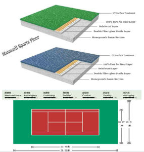 Cheap 2017 Hot Sale PVC Rolling Tennis Floor pictures & photos
