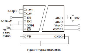 Ture RMS to 0-5V|0-10V Transmitter with 3kv Isolation pictures & photos