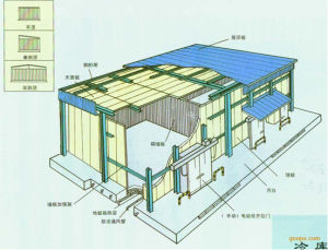 Ce Approved Freezer/Cold Room/Cold Storage Room/Refrigerator pictures & photos