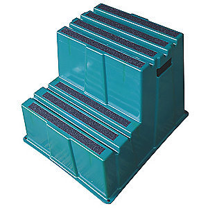China 2 Steps Plastic Step Stool With 500lb Loading