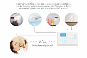 GSM Quad-Band and PSTN Dual Network Alarm System LCD Screen with Clock Display Compatible with Contact ID pictures & photos