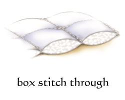Comfortable Winter 450GSM 100% Wool Comforter to Korea pictures & photos