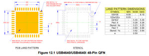 Integrated Circuit USB4640-Hzh-03 of Flash Media Controller IC pictures & photos