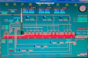 Heat Treatment Furnace Control System