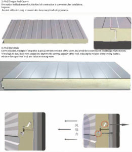 Europ Popular Buidling Material PIR/PU Sandwich Wall/Roof Panel pictures & photos