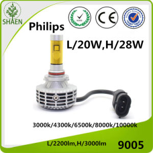 2016 New 3000lm CREE+Philips LED Headlight pictures & photos