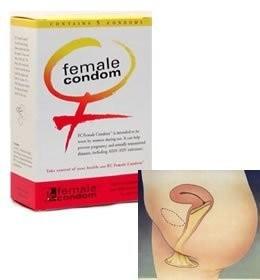 Female Condoms Images, Sex Female Condom pictures & photos