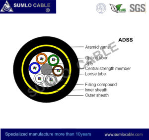 ADSS Long Cross Distance Optical Fiber Cable, Self-Supporting Aerial, All Dieletric pictures & photos